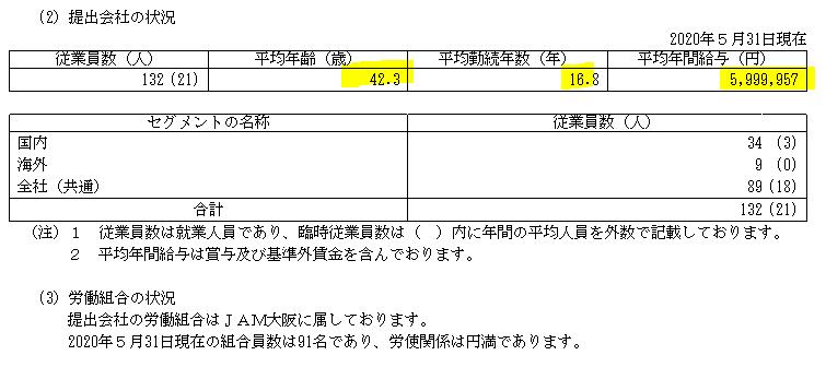 f:id:umimizukonoha:20210716014235p:plain