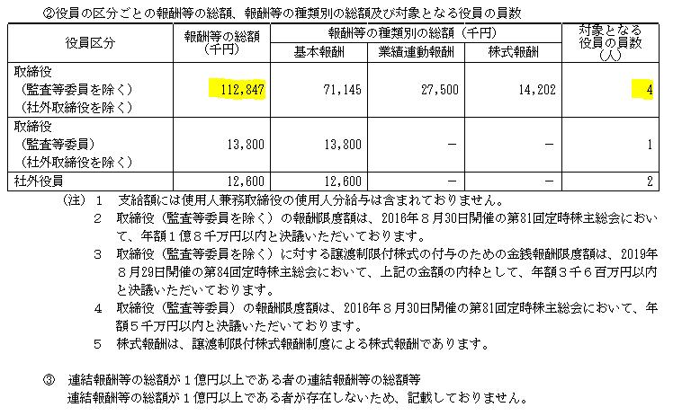 f:id:umimizukonoha:20210716014457p:plain