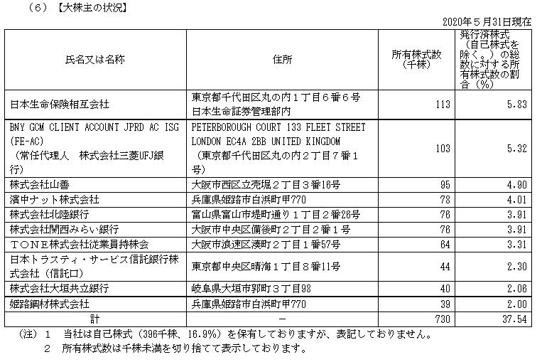 f:id:umimizukonoha:20210716015400p:plain
