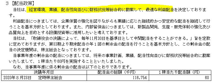 f:id:umimizukonoha:20210716015704p:plain