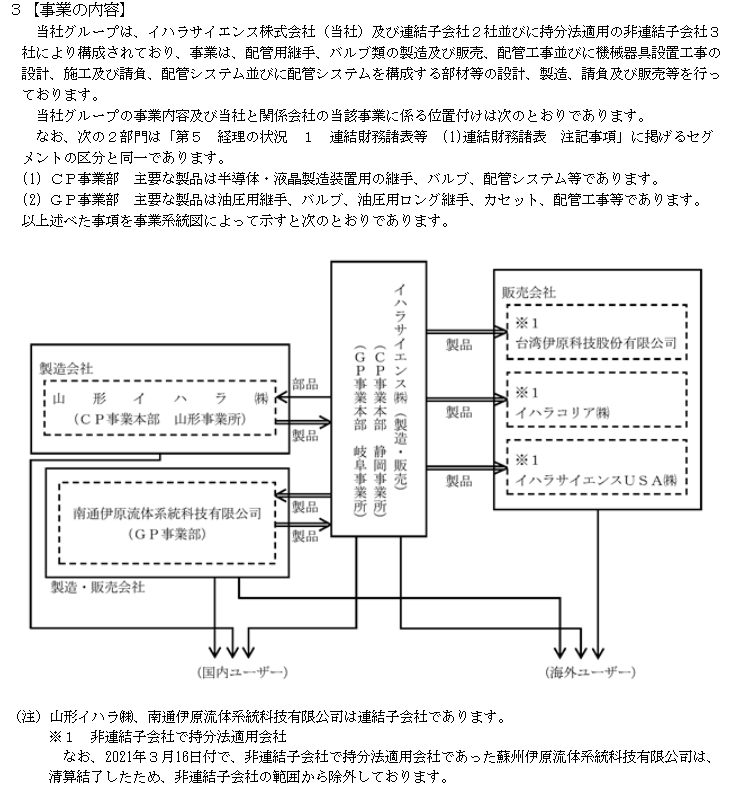 f:id:umimizukonoha:20210717162916p:plain