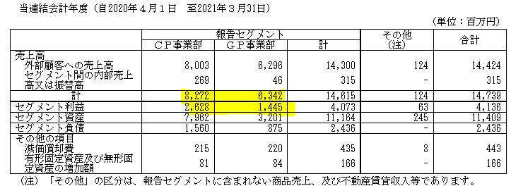 f:id:umimizukonoha:20210718224153p:plain