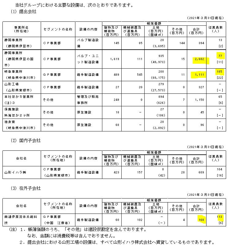 f:id:umimizukonoha:20210719031009p:plain