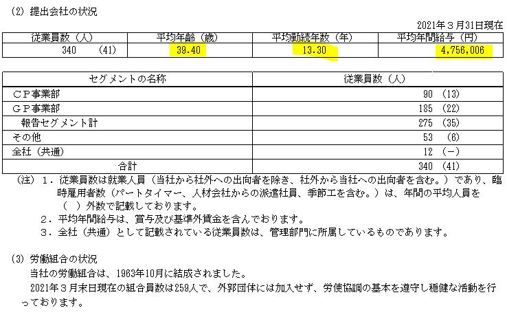 f:id:umimizukonoha:20210719231100p:plain