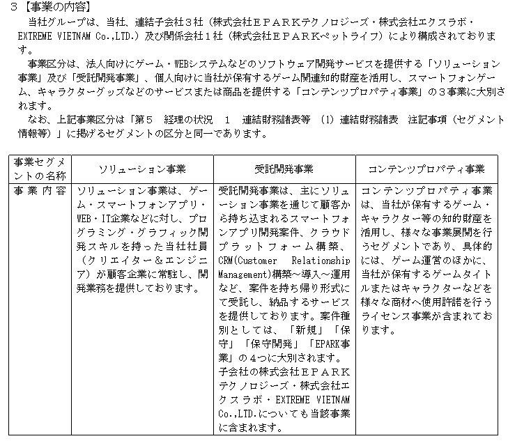 f:id:umimizukonoha:20210721003644p:plain
