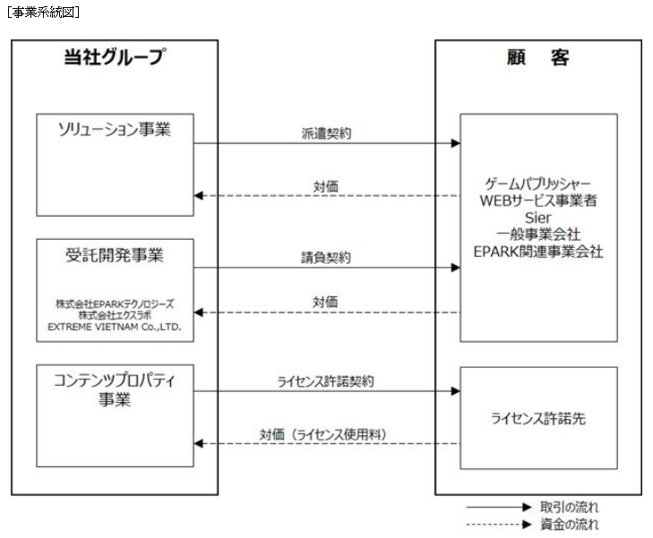 f:id:umimizukonoha:20210721003905p:plain