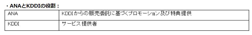 f:id:umimizukonoha:20210721234033p:plain