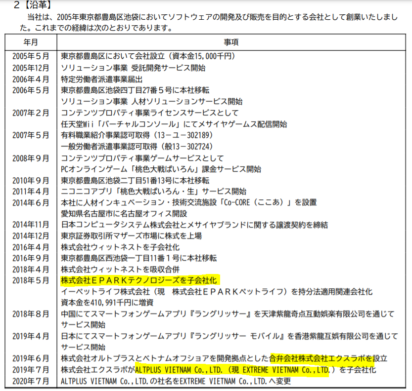 f:id:umimizukonoha:20210723002254p:plain