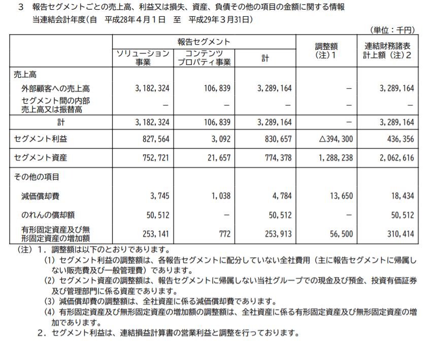 f:id:umimizukonoha:20210723002535p:plain