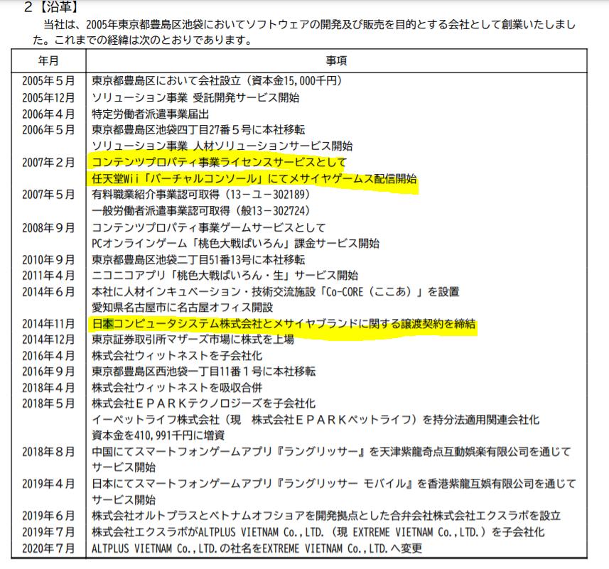 f:id:umimizukonoha:20210723011023p:plain