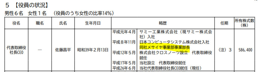 f:id:umimizukonoha:20210723012131p:plain