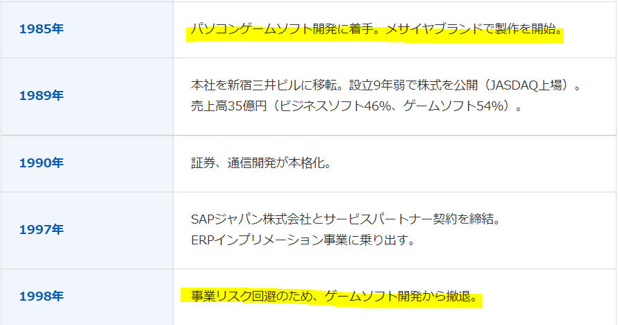 f:id:umimizukonoha:20210723012354p:plain