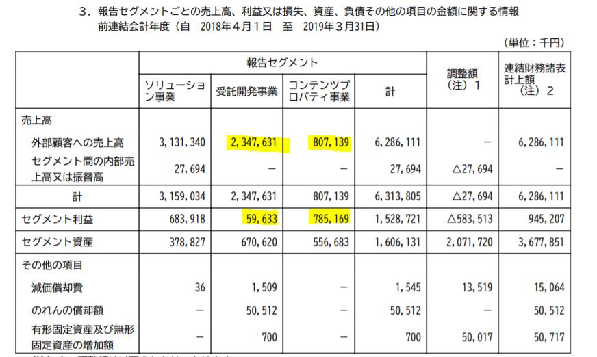 f:id:umimizukonoha:20210723015159p:plain