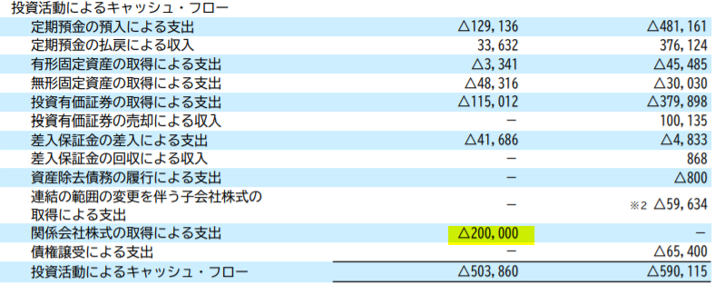f:id:umimizukonoha:20210723024210p:plain