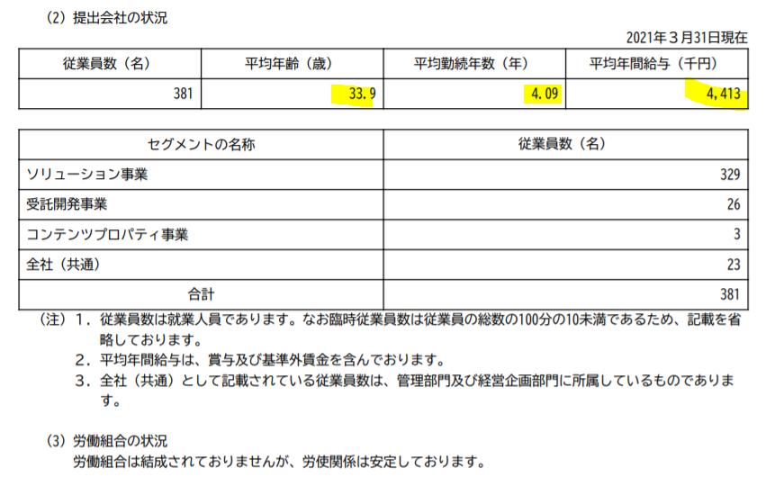f:id:umimizukonoha:20210723030902p:plain