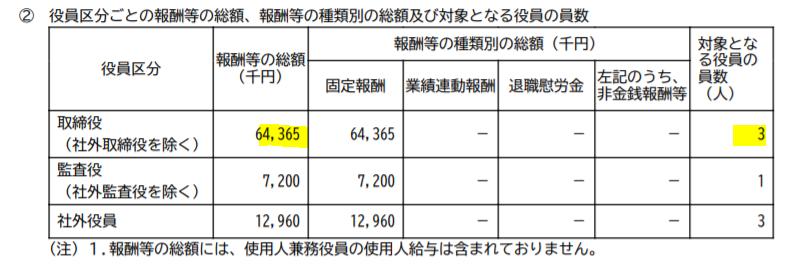 f:id:umimizukonoha:20210723035510p:plain