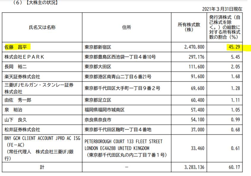 f:id:umimizukonoha:20210723040046p:plain