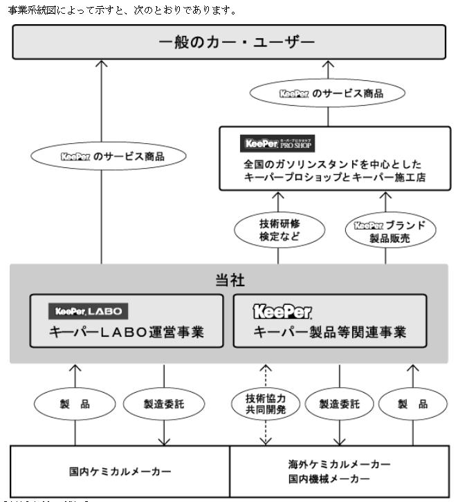 f:id:umimizukonoha:20210724234553p:plain