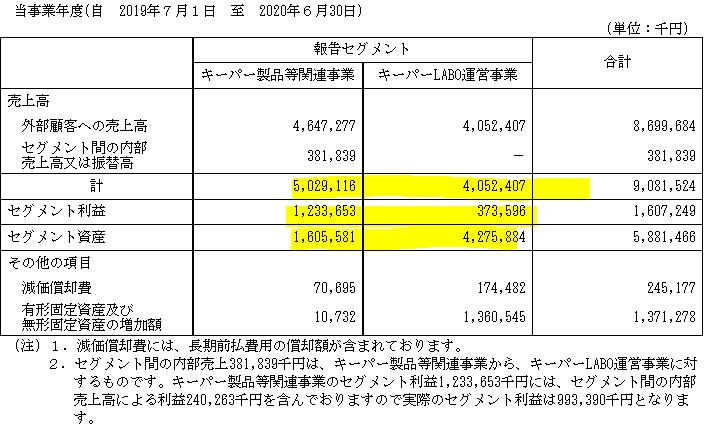 f:id:umimizukonoha:20210725040624p:plain