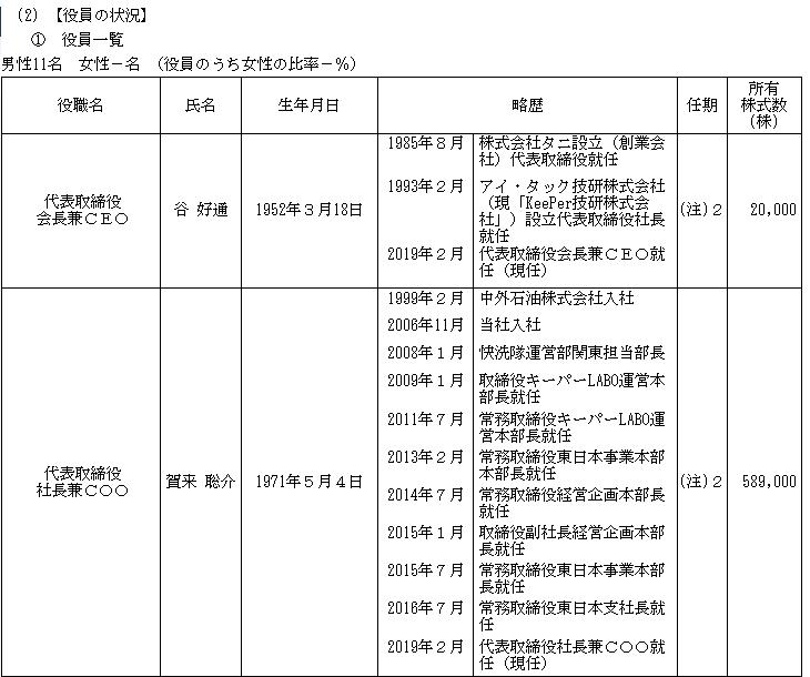 f:id:umimizukonoha:20210725222027p:plain