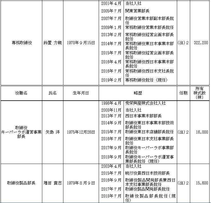 f:id:umimizukonoha:20210725222058p:plain