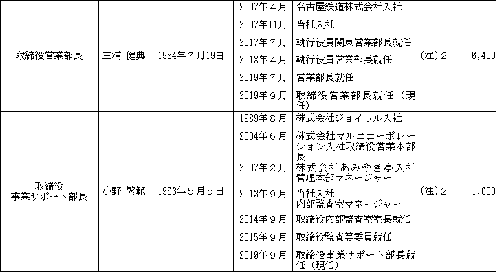 f:id:umimizukonoha:20210725222227p:plain