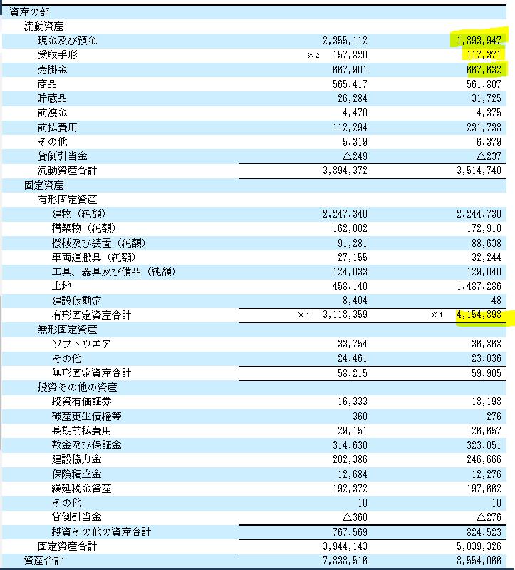 f:id:umimizukonoha:20210726003800p:plain