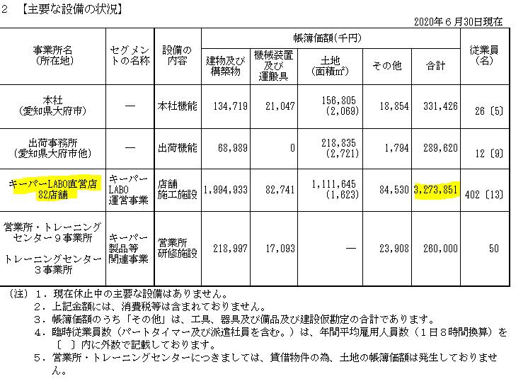 f:id:umimizukonoha:20210726004506p:plain