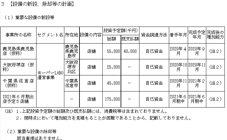 f:id:umimizukonoha:20210726005409p:plain