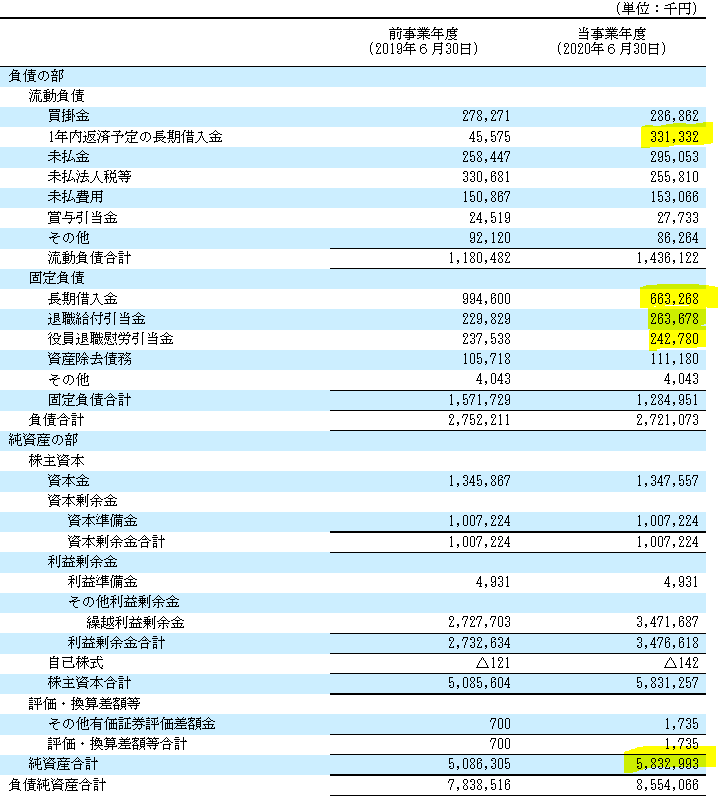 f:id:umimizukonoha:20210726005730p:plain
