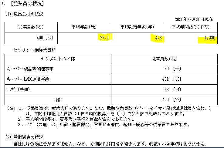 f:id:umimizukonoha:20210726014100p:plain