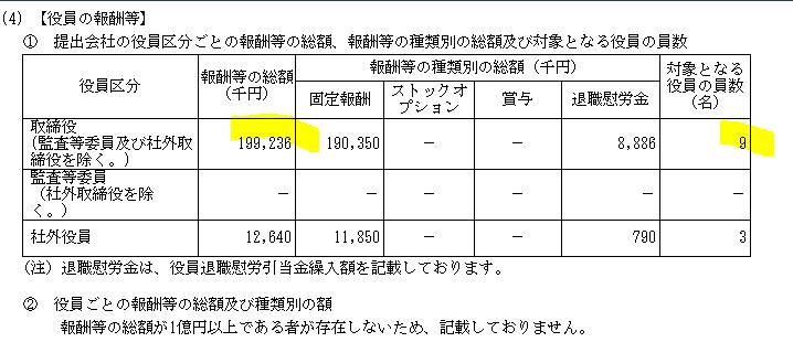 f:id:umimizukonoha:20210726020232p:plain