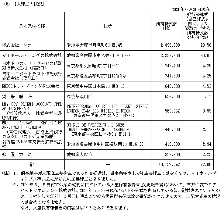 f:id:umimizukonoha:20210726021006p:plain