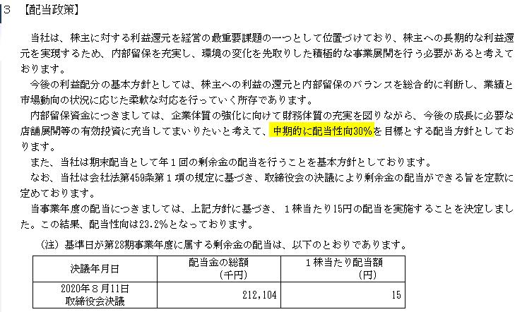 f:id:umimizukonoha:20210726022634p:plain