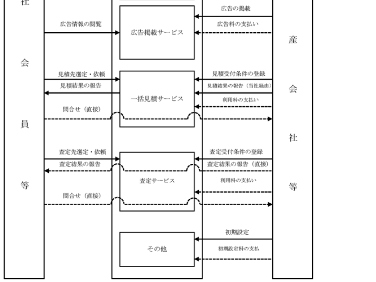f:id:umimizukonoha:20210726233949p:plain