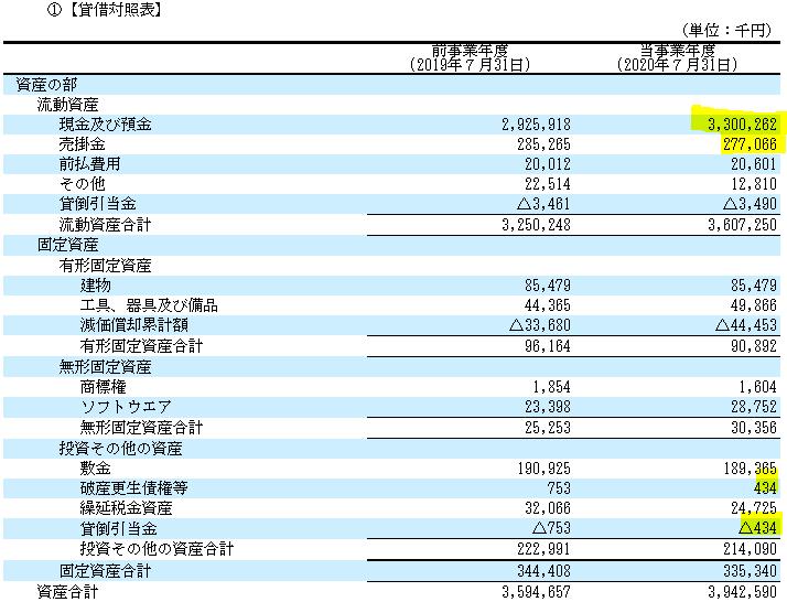 f:id:umimizukonoha:20210730235138p:plain