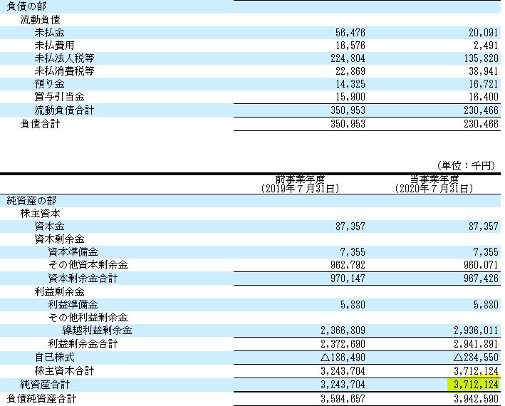 f:id:umimizukonoha:20210730235746p:plain