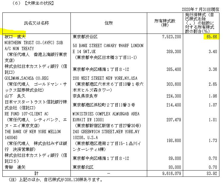 f:id:umimizukonoha:20210731000814p:plain
