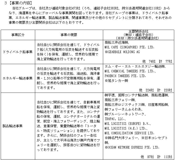 f:id:umimizukonoha:20210731080553p:plain