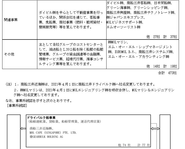 f:id:umimizukonoha:20210731081152p:plain