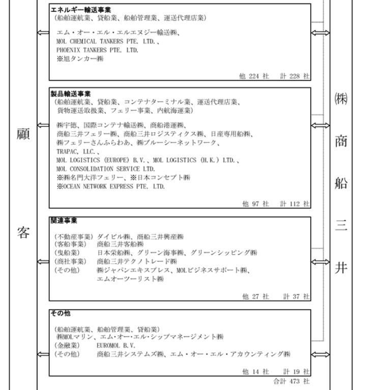 f:id:umimizukonoha:20210731081246p:plain