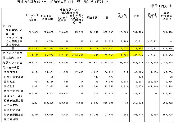 f:id:umimizukonoha:20210731112706p:plain
