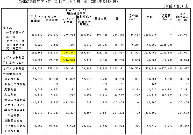 f:id:umimizukonoha:20210731223527p:plain