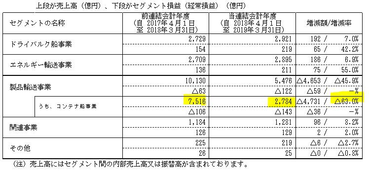 f:id:umimizukonoha:20210731231633p:plain