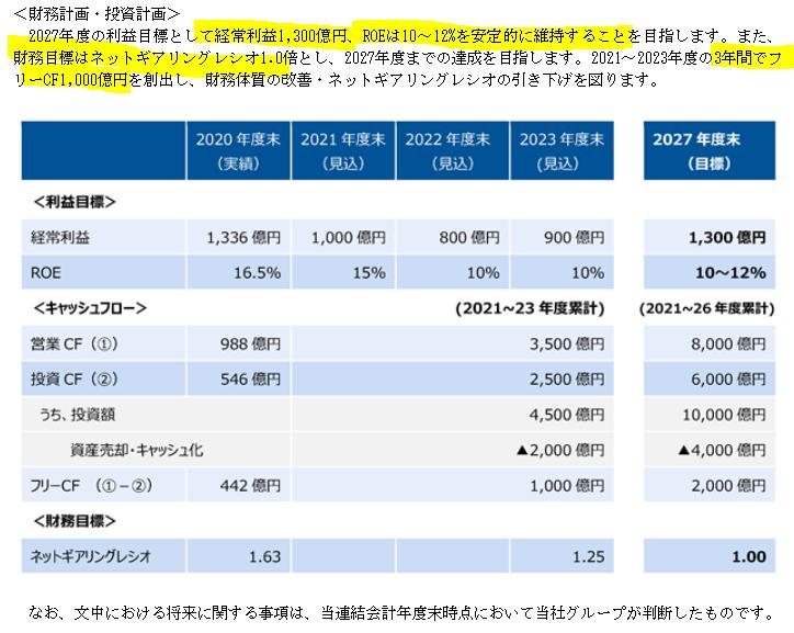 f:id:umimizukonoha:20210801161802p:plain