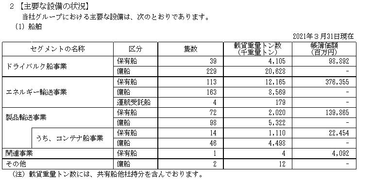 f:id:umimizukonoha:20210802211247p:plain