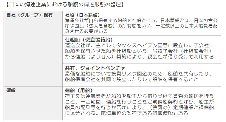 f:id:umimizukonoha:20210802211604p:plain