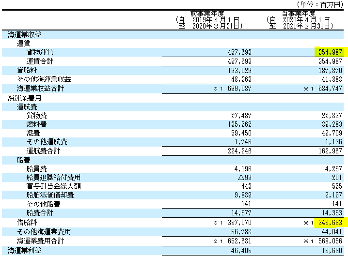 f:id:umimizukonoha:20210802211937p:plain