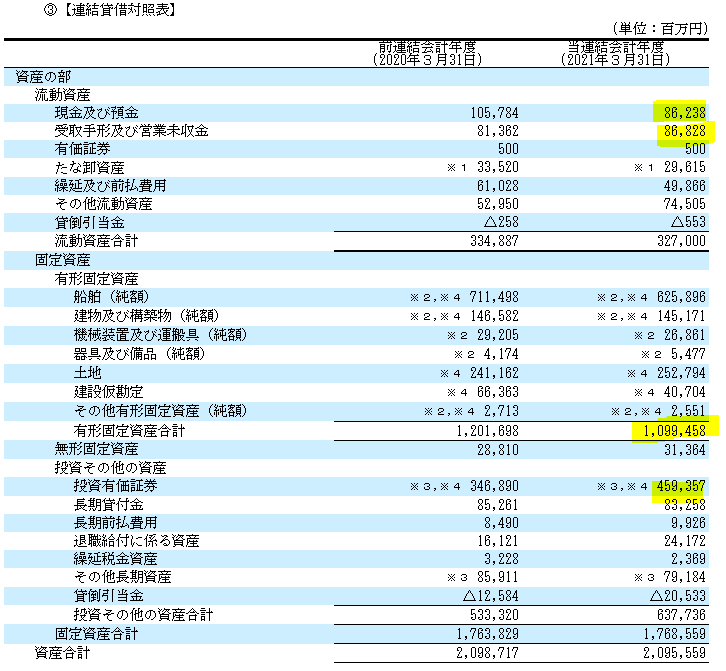f:id:umimizukonoha:20210802221828p:plain
