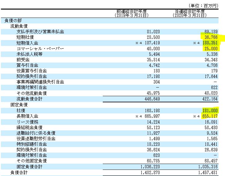 f:id:umimizukonoha:20210802223635p:plain